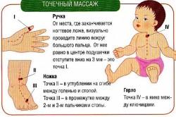 Точечный массаж для ребенка