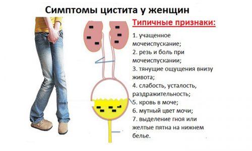 При неосложненном течении цистита первые симптомы - это учащенное и болезненное мочеиспускание с учащением позывов в ночное время